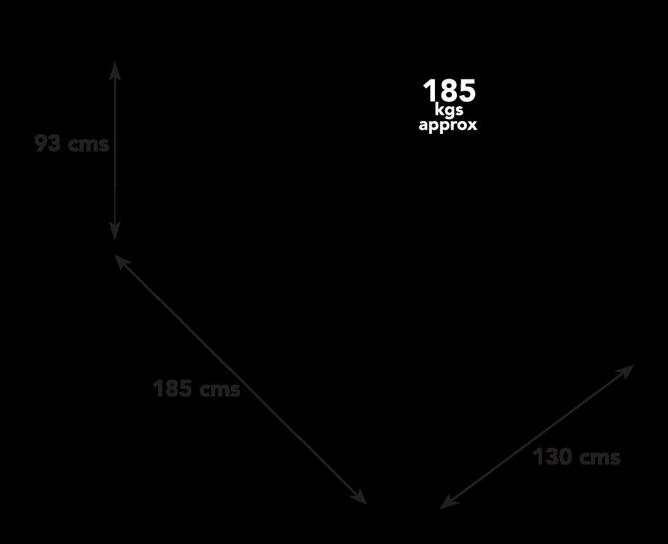 Bandit dimensions