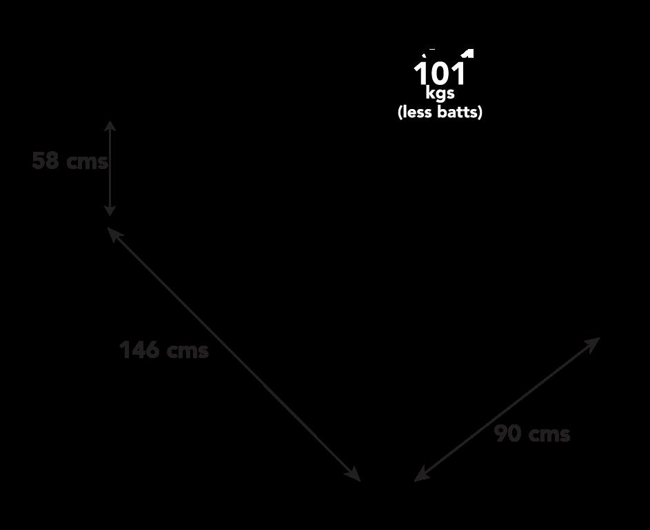 Cabrio dimensions