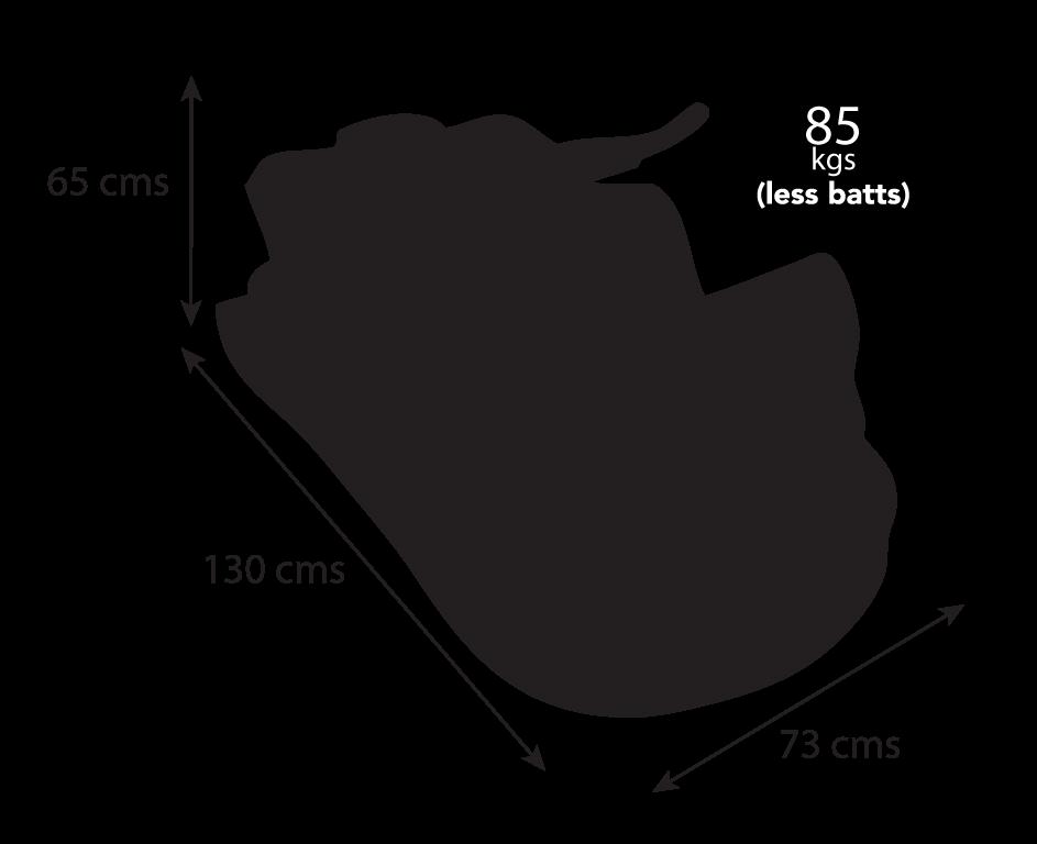 Compact Quad dimensions