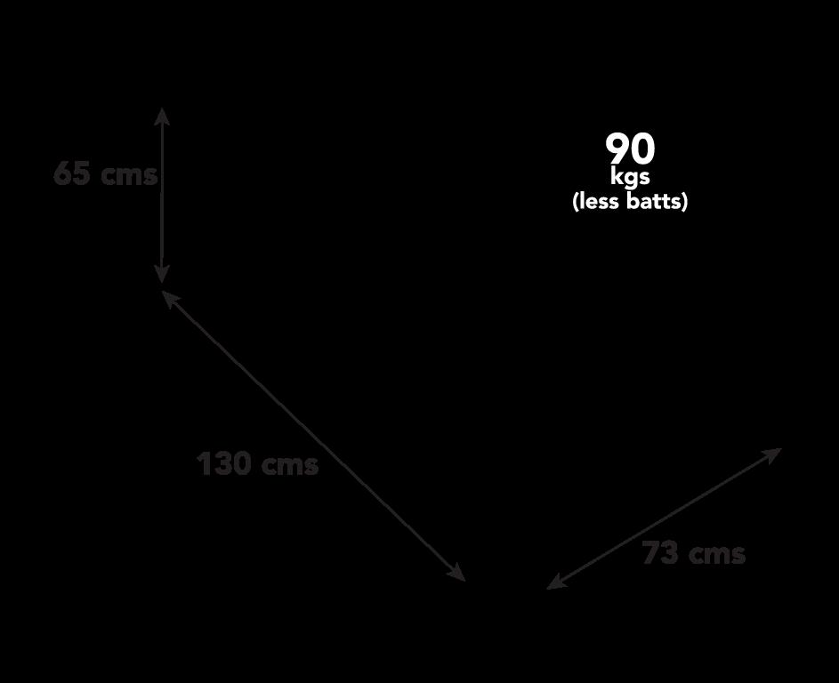 Compact Toro dimensions