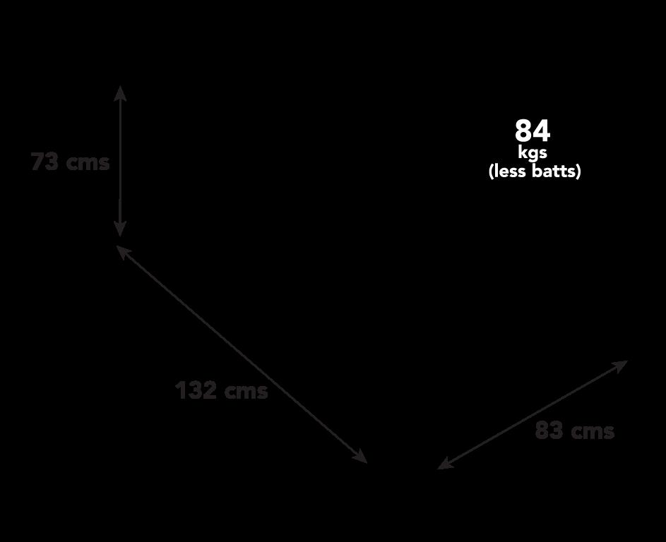F1 dimensions
