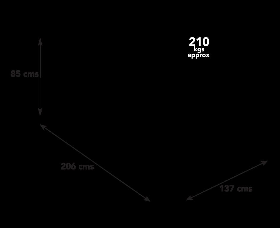 Le Mans dimensions
