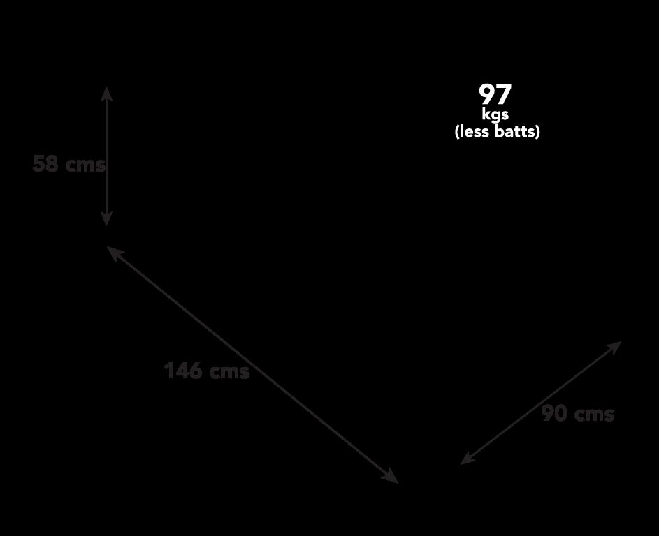 Toro dimensions
